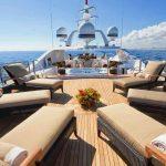 Индивидуальная яхта (в любой день)